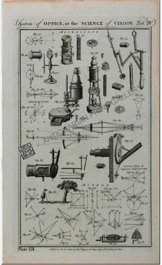 Technology Optics Science Vision microscope 1788  Copper Engraving Antique Print #CopperPlateEngraving