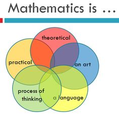 True.  Loved this discussion on math AS art rather than IN art.