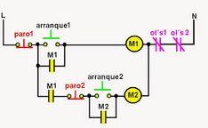 Los diagramas unifilares, se utilizan para representar en una solo línea el circuito de potencia de motores eléctricos, por lo queson un ...