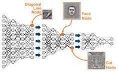T-Robotics: 쉽게 풀어쓴 딥러닝(Deep Learning)의 거의 모든 것