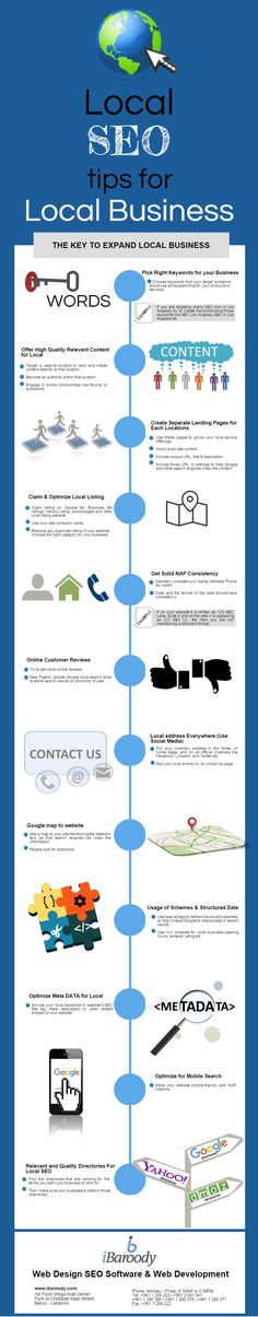 iBaroody LLC offers a complete digital marketing solution from web development, web design, content marketing, website solutions & application to SEO and software development. iBaroody has very highly experienced staff, services and outstanding customer care in all realms of online marketing or digital marketing. The infographic we have produced summarise the results, Explore at: http://www.ibaroody.com/blog/local-seo-tips-info-graphics-for-better-local-search-results-2