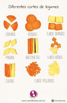 1000 images about cortes on pinterest legumes julia for Cortes de verduras gastronomia pdf