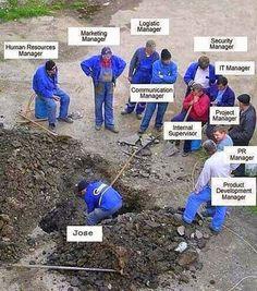 Worker Everyday Struggle