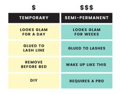 Don't go to the salon without reading this first.