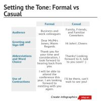 Setting the Tone: Formal vs Casual by gcflisa - Infogram Business Letter, Qoutes, Infographic, Lettering, Formal, Outfit, Casual, Quotations, Preppy