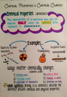 chemical properties and chemical changes: anchor charts Chemistry Classroom, Teaching Chemistry, High School Chemistry, Science Chemistry, Middle School Science, Science Education, Chemistry Notes, Chemistry Experiments, Waldorf Education