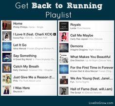 Get Back to Running Music Playlist   LiveDoGrow