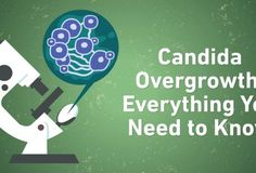 Candida Overgrowth