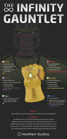 Avengers Infinity War movie posters and other Avengers stuff #avengers #InfinityWar #movieposters #movietwit #MovieBuff #Marvel #MarvelLegacy #spiderman #scififantasy #Superheroes #ironman #hulk #thor #CaptainAmerica #blackpanther #