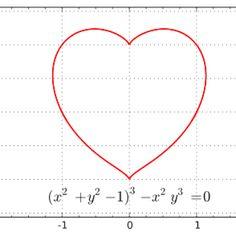 Math geek love