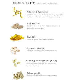 The Supplements You