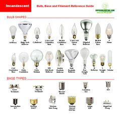Light bulb sizes and shapes chart, including the different kind of light bulb bases. Learn about all the different types of light bulbs including LED, halogen, fluorescent and more. Light Bulb Bases, Lamp Bases, Lamp Light, Dining Room Console, Indirect Lighting, Commercial Lighting, Types Of Lighting, Cool House Designs, Light Fittings