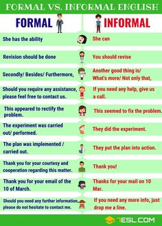 List of useful formal and informal expressions in English with examples and pictures. Learn these common phrases to improve your speaking skill in English. English Writing Skills, Learn English Grammar, English Vocabulary Words, Learn English Words, English Phrases, English Language Learning, Spanish Language, French Language, English Tips