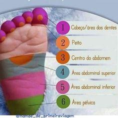 Bom dia!!! Vamos começar o dia fazendo uma massagem nos pezinhos dos nossos babys?  Achei muito bom esse infográfico sobre reflexologia/massagem.nos pés dos bebês!!! #infográfico#infographic #babies#bebê#instakids#maternidade #mamaedeprimeiraviagem #maedeprimeiraviagem #maedemenino #maedeheitor #maternidade #amordaminhavida #vivoamaternidade #soumaezona