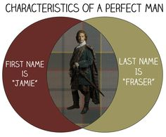 """11 Charts Only True """"Outlander"""" Fans Will Understand Outlander Series Quotes, Outlander News, Outlander Funny, Sam Heughan Outlander, Historical Romance Books, Historical Fiction, Great Love Stories, Tv Show Quotes, Indie Music"""