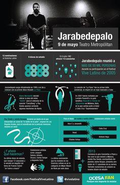 Jarabedepalo ~ Teatro Metropólitan, 9 de mayo 2013