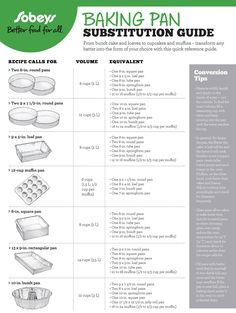 Cake Baking And Serving Guide From Wilton Cakes In 2019