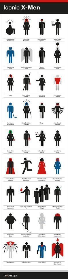 Iconic X-Men #xmen #marvel #marvelcomics #Comics