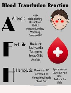 Blood transfusion reaction