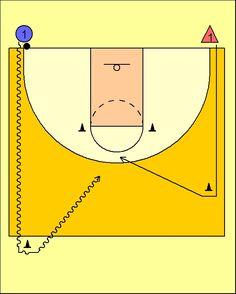 Pick'n'Roll. Resources for basketball coaches.: 1x1 en movimiento con handicap