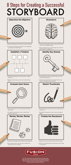 Storyboard Template | Storyboard Templates To Plan Your Book