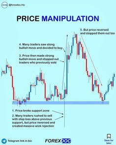 Trading Quotes, Intraday Trading, Forex Trading Education, Online Stock Trading, Stock Trading Strategies, Trade Finance, Stock Market Investing, Stock Charts, Business Money