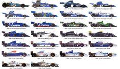 Illustration: Every Tyrrell Formula 1 car