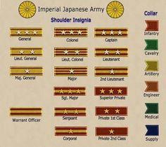「us wwii uniform」の画像検索結果