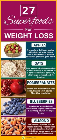 Healthy body fat weight loss