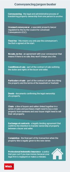 Conveyancing jargon buster Screenshots Pinterest Soldi e House - property sales contracts
