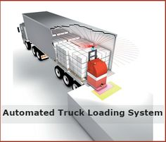 #AutomatedTruckLoadingSystem (ATLS) Market is based on overall industry segments, key competitors, company types, revenue share around regions, and analysis of loading dock.