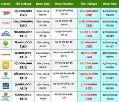 New Result available 2015.01.21 www.bestoflotto.com