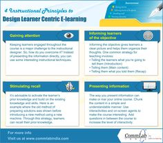 4 Principles to Design Learner Centric E-Learning Courses - An Infographic