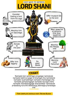 For the ones who are facing problem in the Shani ruling period in their horoscope can read these easy and accurate tips to please Shani Dev. Hindu Vedas, Hindu Deities, Vedic Mantras, Hindu Mantras, Vedic Astrology, Astrology In Hindi, Shani Dev, Interesting Facts In Hindi, Gayatri Mantra