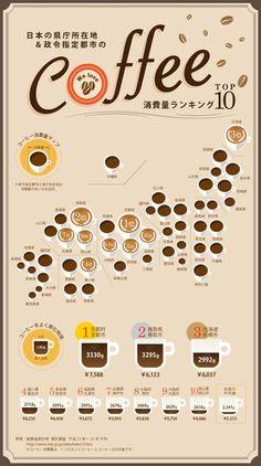 インフォグラフィックス-infogra.me(インフォグラミー) #coffeebranding Information Design, Information Graphics, Coffee Infographic, Japanese Graphic Design, Best Web Design, Coffee Design, Food Illustrations, Data Visualization, Graphic Design Illustration