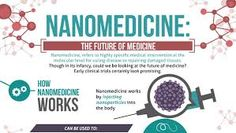 nanotechnology in medicine - Google Search