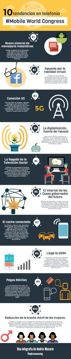 10 Tendencias Mobile World Congress Infografia Andres Macario.png