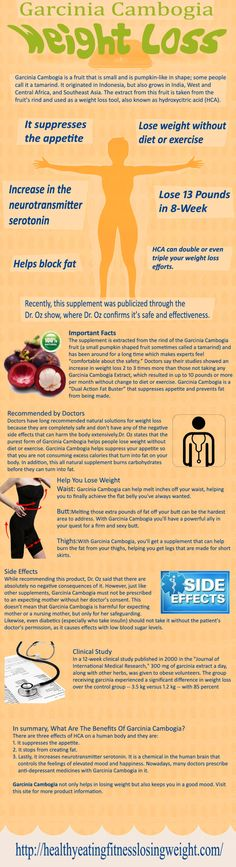 Garcinia extract for weight loss....anyone tried this or heard about it??