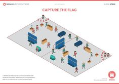 Capture The Flag Sportunterricht