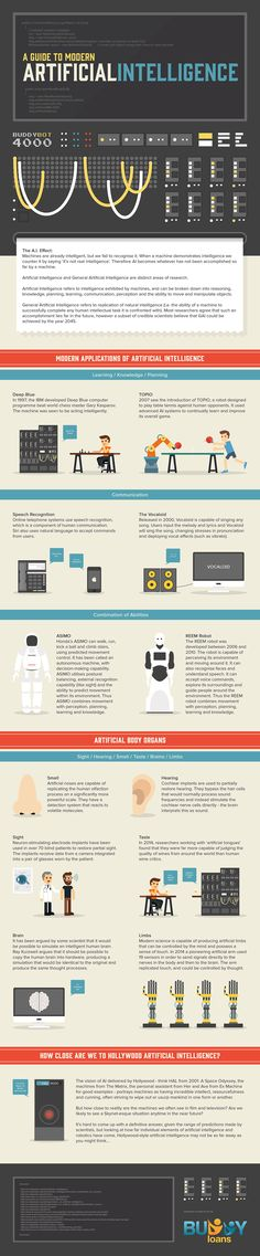Modern Artificial Intelligence Infographic…