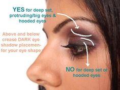 Dramatic Deep-set Eye Makeup Tutorial Video with Robert Jones www ...