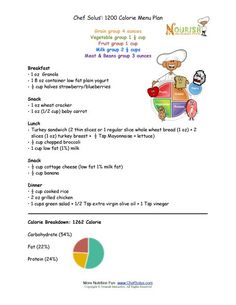 We are happy to share our sample meal plan for children ages 4-8 years of age.  This meal plan was developed by our registered dietitian.   If you are unsure how much calories your child needs, please visit our meal planning page or try our the meal pl...