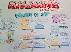 4 tips for assessing project-based learning:  (Bonus: Includes free rubric downloads!)  ‪#‎projectbasedlearning‬ ‪#‎backtoschool‬ ‪#‎PBL‬