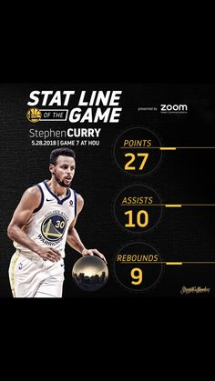 Stephen Curry Wallpaper, Curry 5, Basketball Is Life, Rebounding, Nba