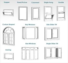The Wonderful Types Of Windows For House Ideas with Windows Types Of Windows For House Designs 9 Awesome House Window 34188 above is one of pictures of hom