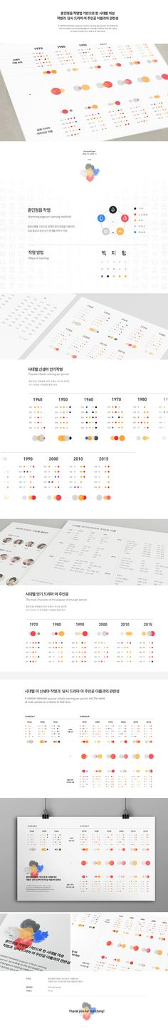 Park jae hyeong | A relation between popular girl infants naming and main actress name | Information Visualization 2016│ Major in Digital Media Design │#hicoda │hicoda.hongik.ac.kr
