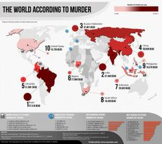 The World According to Murder http://visual.ly/world-according-murder… #security show everything from the safest to the most dangerous