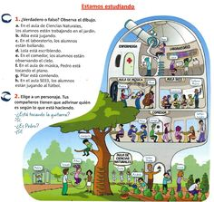 Spanish Activities, Interactive Activities, Learning Spanish, Spanish Grammar, Spanish Language, Comprehensible Input, Spanish Classroom, Spanish Lessons, Teacher
