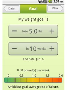 The Best Free Apps to Help You Track Excercise, Diet & Lose Weight