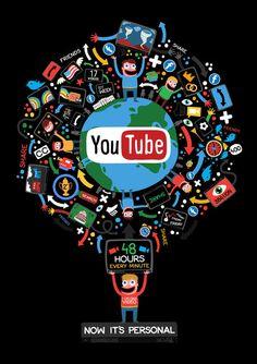 Exploring Culture on YouTube | Her Campus Valdosta